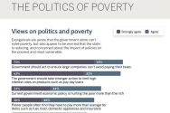 ea-poverty-report