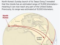 north-korean-long-range-missile